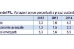 Commercio mondiale di mobili: le previsioni 2013