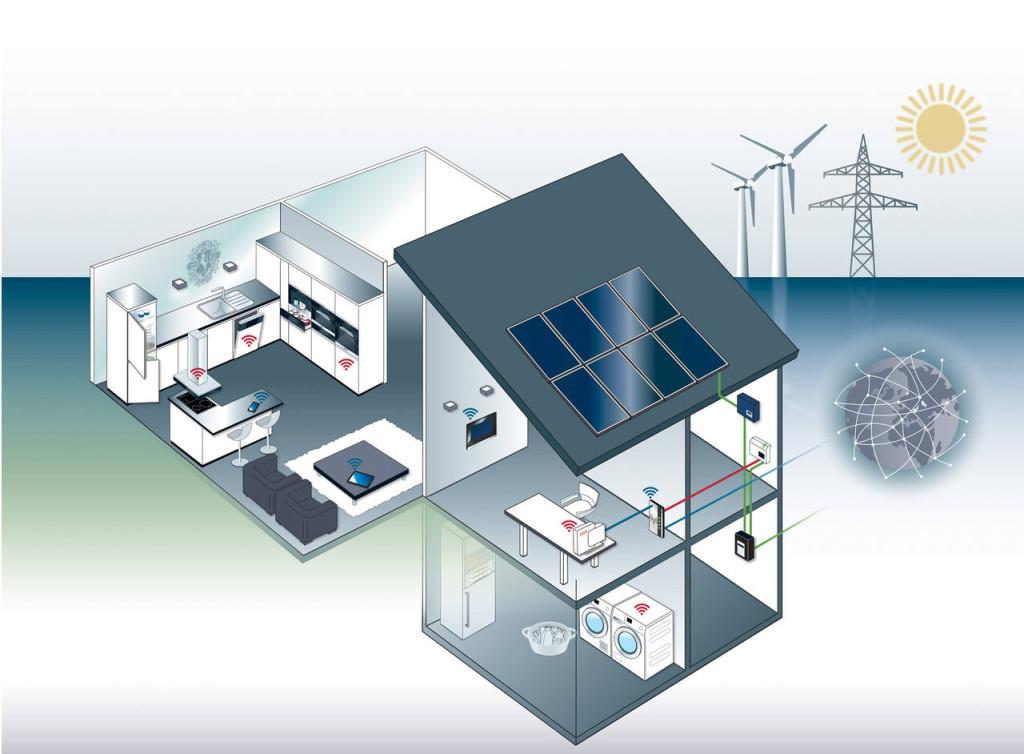 Con il sistema messo a punto da Miele gli elettrodomestici si collegano con altri dispositivi elettrici della casa, compreso l'impianto fotovoltaico.