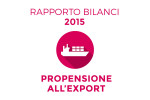 Rapporto Bilanci 2015: la propensione all'export